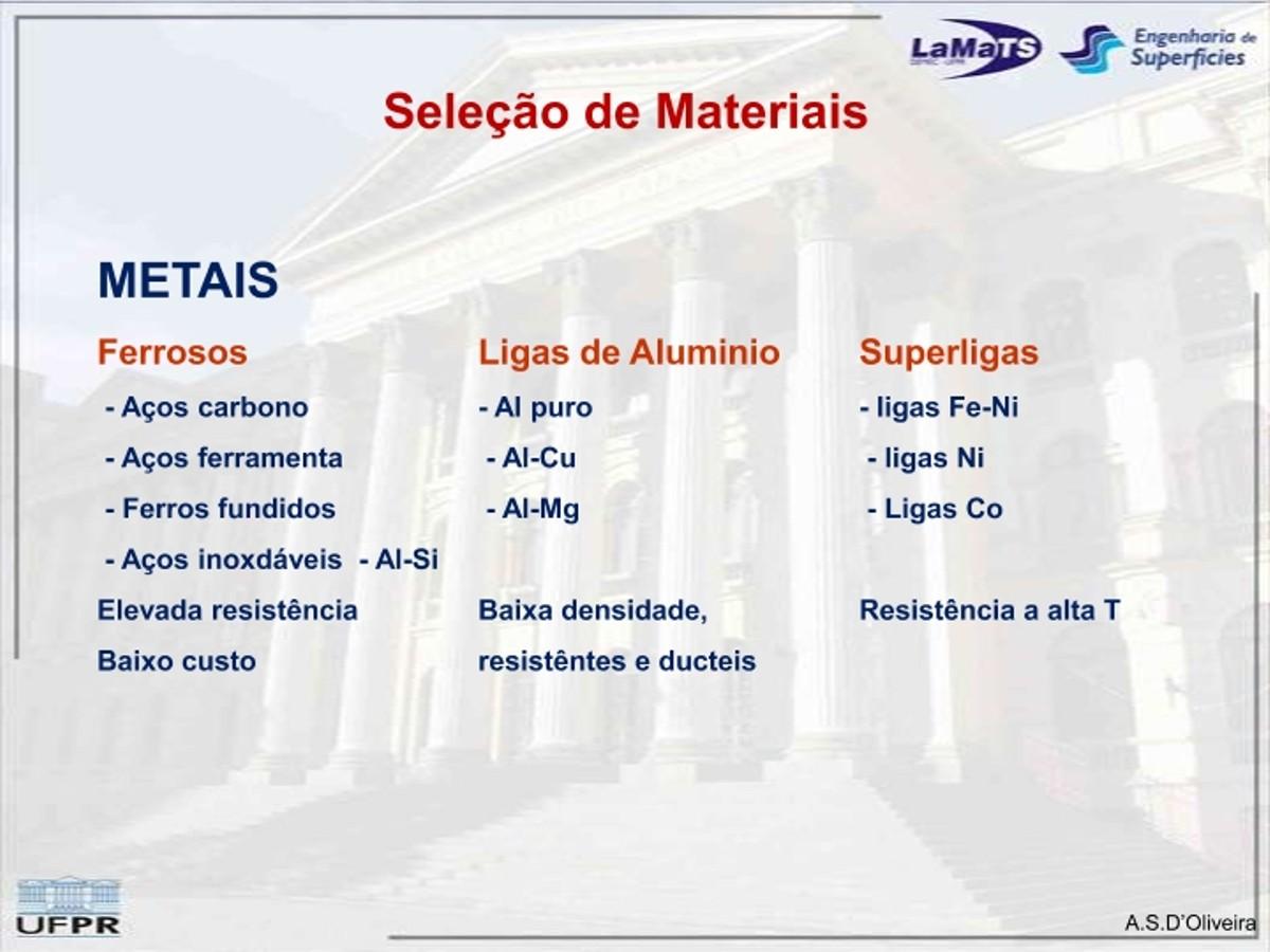 Pre-visualização do material Superligas - página 1