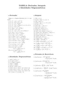 Tabela de Derivadas e Integrais e Propriedades