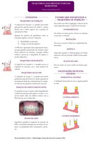 Resumo - Trajetórias das Próteses Parciais Removíveis (PPRs)