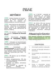 RESUMÃO PNAE - NUTRIÇÃO ESCOLAR