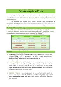 A Administração indireta- Entidades administrativas