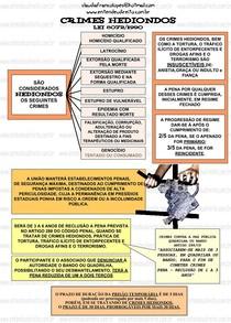Crimes Hediondos mapa mental