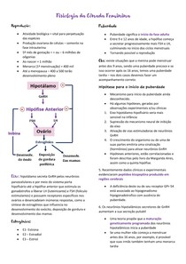 Fisiologia da Gônada Feminina BMF 3