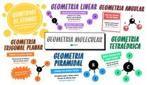 mapa mental geometria molecular e polaridades - Descomplica