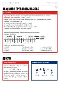 Matemática Básica - As quatro operações básicas.