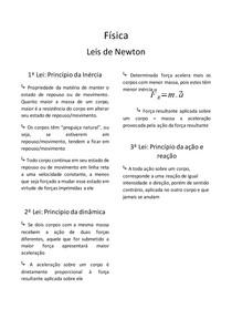 Resumo de Física - Leis Newton