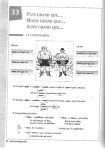 Grammaire Progressive Du Francais Niveau Debutant Exercices 23