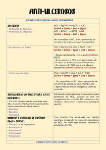 Principais anti-ulcerosos