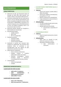 12 - SULFONAMIDAS