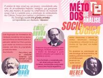 Sociologia - Métodos de análise