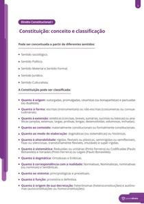 Constituição: conceito e classificação (tipologia) - Resumo