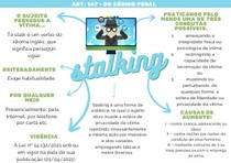Stalking - Mapa Mental