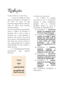 Características da Redação
