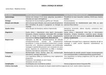 Tabela Sd. nefríticas - GNDA x IgA