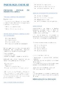 RESUMO DE PSICOLOGIA ESCOLAR