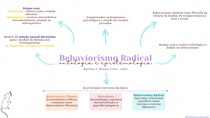 Behaviorismo Radical_ ontologia e epistemologia