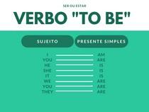 VERBO TO BE - PRESENTE SIMPLES