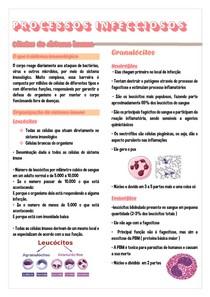 Processos Infecciosos - Células do Sistema Imune pdf