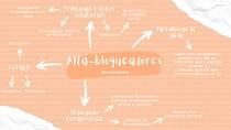 Mapa mental Alfa-bloqueadores