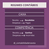 Regimes Contábeis
