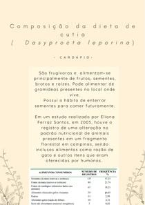 Cutia ( Dasyprocta leporina) - Dieta