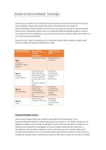 Reações de hipersensibilidade - Imunologia 492356f386