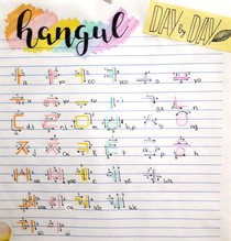 Hangul - Alfabeto coreano