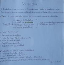 Sociologia sobre trabalho