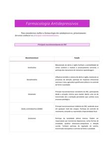 Geral de Farmacologia Antidepressivo
