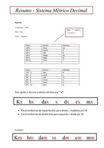 Resumo - Sistema Métrico Decimal