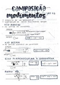 F1- Composição dos Movimentos (1)