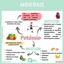Micronutriente POTÁSSIO: Fontes e funções