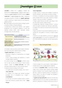 Resumo - Imunologia