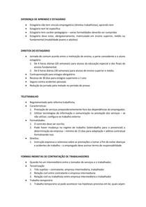 Anotações - Introdução ao Direito do Trabalho - Diferenças entre Estagiário e Aprendiz