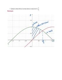 Área entre as curvas usando integral - exercício resolvido