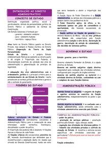RESUMO - DIREITO ADMINISTRATIVO - 01 - INTRODUÇÃO AO DIREITO ADMINISTRATIVO