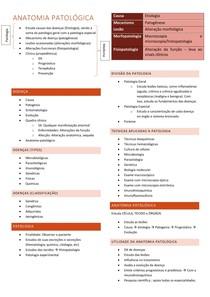 Introdução à Anatomia patológica
