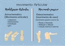 movimento Articular