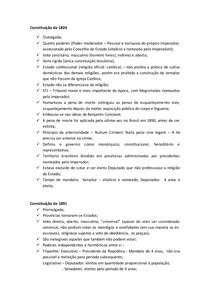 Constituições - Resumo - História do Direito Brasileiro