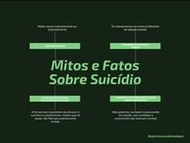 Mitos e Verdades sobre Suicídio - mapa mental