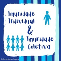 Imunidade Individual e Imunidade Coletiva