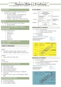 prescrição médica e receituários