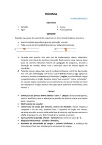 ISQUEMIA - PATOLOGIA