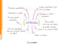 Inércia - Mapa Mental