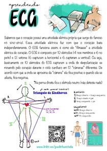 APRENDENDO ECG PARTE 1