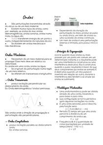Resumo Ondas - Fundamentos de Física II