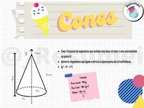 Resumo sobre cones