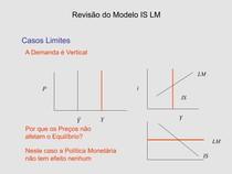 Revisão do Modelo IS-LM