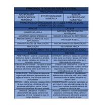 Princípios Táticos do Futebol/Futsal