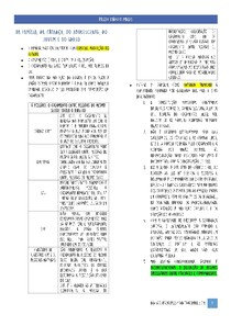 Constituição Federal Esquematizada - Da Família, da Criança, do Adolescente, do Jovem e do Idoso